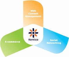 Are you looking for a #programming knowledge for your #website? #Kentico #CMS is software that allows a person without any programming knowledge to create a robust, easy to use, and current website. So, what are you waiting for? Start it today!