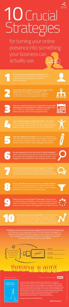 10 Crucial Strategies for Building a Better Business Website [INFOGRAPHIC]