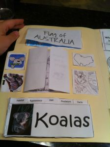 Homeschooling: Little Passports in Australia - Organized SAHM