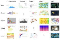 БДСЛ-2017: Таня Бибикова о визуализации данных / Блог компании Лаборатория данных / Хабрахабр