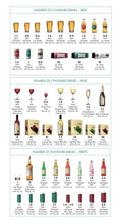 Alcohol guidelines: reducing the health risks | National Health and Medical Research Council