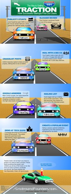 Startup Traction Infographic - How Successful Startups First Got Users