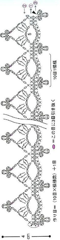 """Modello Crochet: """"pizzo"""" - maomao - I corone blu"""