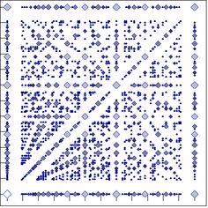 An Atlas of Consonance....