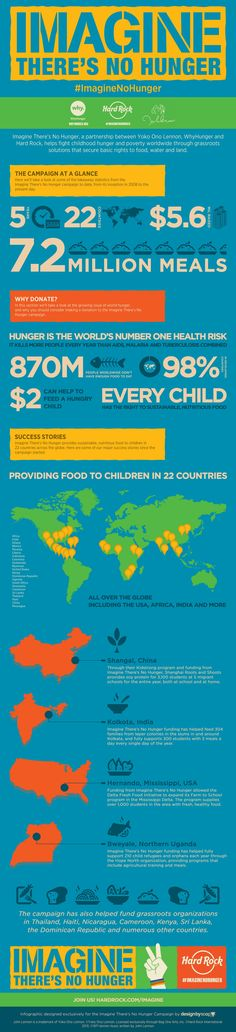 Now in its 6th year, IMAGINE THERE'S NO HUNGER has raised over $5.6m, created 7.2 million meals in 22 countries and 8,800 new people have learned techniques for sustained food production.  Find out more about #IMAGINENOHUNGER at http://imaginepeace.com/archives/20011