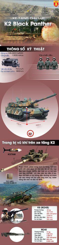 Lo ngại Triều Tiên, Hàn Quốc đẩy mạnh sản xuất, trang bị tăng K2 Black Panther.