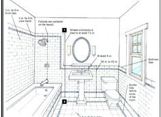 Bathroom Layout Google Search Bathroom Layout Small Bathroom Layout Bathroom Floor Plans