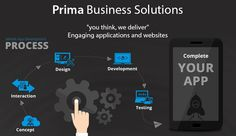 Prima Business Solutions, a London based development company offering mobile app development, native and cross platform apps and enterprise web development. http://primabusinessuk.com/mobile-app-development.html