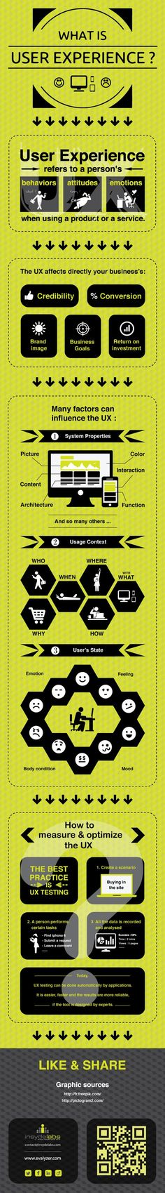 https://social-media-strategy-template.blogspot.com/ What is User Experience (UX) ? #UX #webdesign