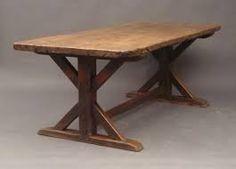 Afbeeldingsresultaat voor trestle-tables
