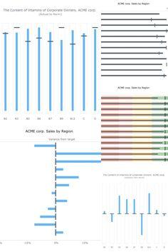 150 Beautiful Charts Ideas In 2021 Data Visualization Examples Data Visualization Visualisation
