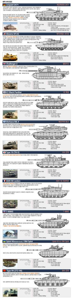세계 10대 탱크.jpg | Daum 루리웹