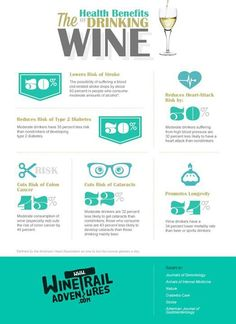 The health benefits of drinking wine.