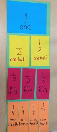 Great for visualizing fractions. Give students 12 pieces of paper and ask them to cut in half, thirds, fourths, fifths, sixths up to twelfths. Fraction Activities, Math Resources, Math Activities, Math Games, Fraction Games, Teaching Fractions, Math Fractions, Equivalent Fractions, Dividing Fractions