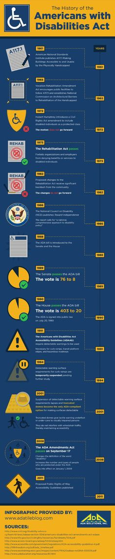 The History of the Americans with Disabilities Act #Infographics disability awareness, children with disabilities