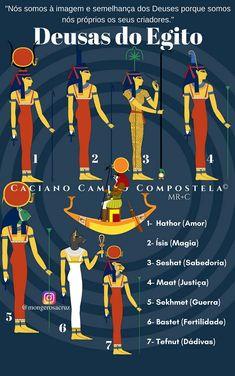 Deusas do antigo Egito. Kemetismo. Maat. ísis. Hathor. Sekhemet. Bastet. Tefnut. Seshat. Rosacruz. Frater Caciano Compostela. Martinismo.