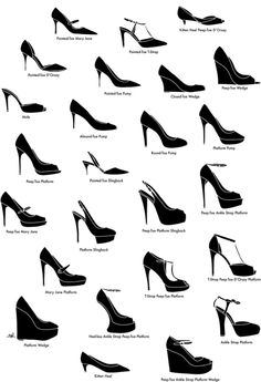 The different kinds of heels. My favorites are the pointed toed pump, the rounded toed pump, and the Mary Jane platform! So cute!