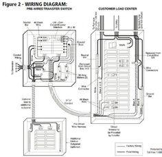 generator transfer switch test part 2 workshop pinterest rh pinterest co uk generator switchgear diagram connection Manual Generator Transfer Switch Wiring