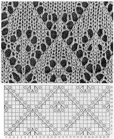 Lace Knitting Stitches, Lace Knitting Patterns, Knitting Charts, Lace Patterns, Loom Knitting, Knitting Designs, Knit Basket, Summer Knitting, Knit Crochet