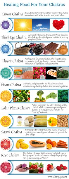 Food for balancing and healing your chakras:    http://www.dahnyoga.com/yoga-life/2081/3/Food-for-Chakra-Healing
