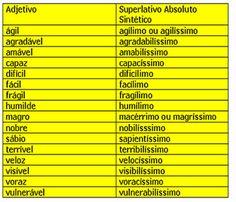 Lista De Adjetivos