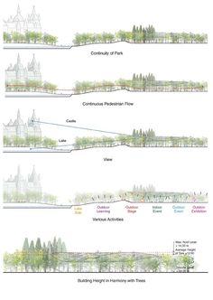 fabriciomora - House of Hungarian Music (Budapest ) - Sou Fujimoto Architects