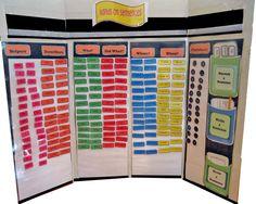 Hands on Sentences: Interactive Word Wall http://www.speech2teach.com/#!hands-on-sentences/c1zj