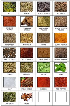 Spice jar labels and template to print free                                                                                                                                                     Más