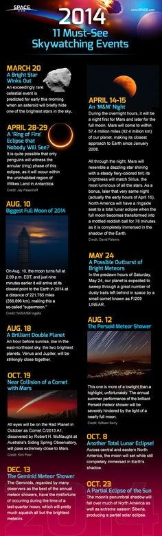The year 2014 is packed with amazing night sky events. See the year's most exciting celestial events to mark on your calendar in this Space....