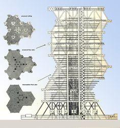 Kahn City Tower 1a