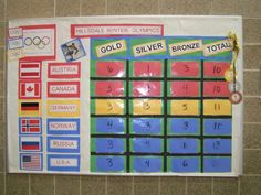 Winter Olympic Medal Count Image - we'll have to choose a country each to represent? Office Olympics, Kids Olympics, Summer Olympics, School Themes, Classroom Themes, School Fun, Middle School, School Days, High School