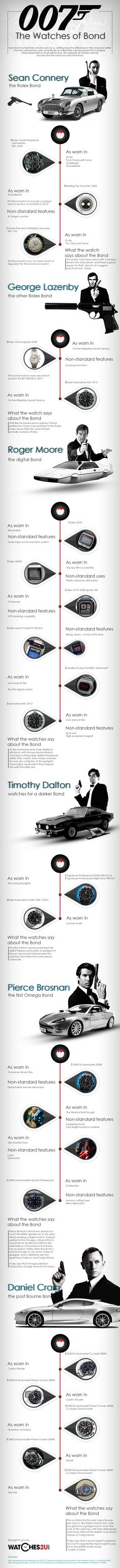 Bond 007 Watches
