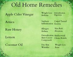 Old Home Remedies Learn more about the natural health benefits of which home remedies kit serves you with amazing nutrition facts that helps to promote a healthy lifestyle.