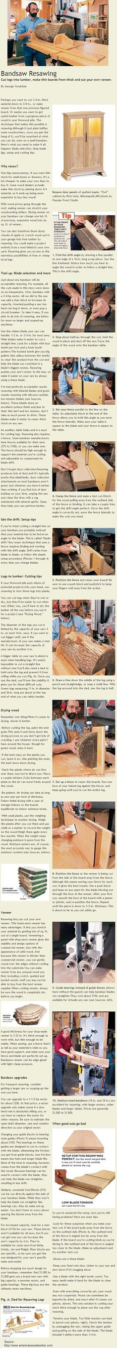 Bandsaw Resawing & Calculating Drift Angle on a Bandsaw.