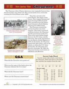 Native American Tribes: Cheyenne