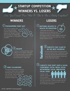 #Startup Competition Winner or Loser?