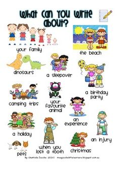 What can we write about poster? This poster will assist children when writing a personal narrative. It has examples of personal narrative topics to inspire young writers (pictures and written word). Recount Writing, Narrative Writing, Teaching Writing, Kindergarten Literacy, Literacy Activities, Writing Lessons, Writing Ideas, Writing Prompts, First Grade Writing