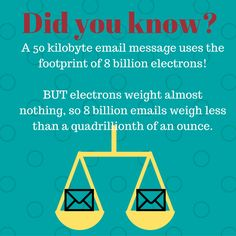 #science is cool! #didyouknow #email #nerd #internet #internetthings Did You Know, Nerd, Internet, Science, Messages, Cool Stuff, Instagram Posts, Movie Posters, Film Poster