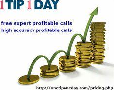 Panduan Trading IQ Option: Tips Raih Profit Setiap Hari Setiap Bulan Fund Management, Research Companies, Make More Money, Control, Investing, Success, Tips, India, Sudden Change
