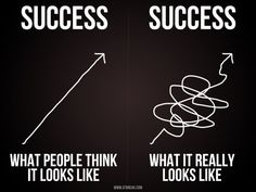 #Success - What it really looks like #reality