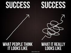 Success... true story.