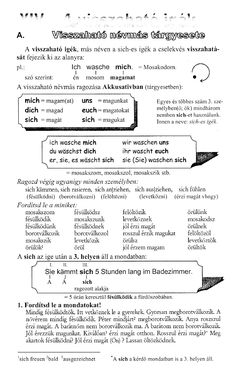 Maklári Tamás - Német nyelvtani ABC German, Language, Math Equations, Facebook, German Language Learning, Deutsch, German Language, Language Arts
