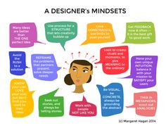 A-Designers-Mindsets-design-process-sketchnote-by-Margaret-Hagan.png (2054×1592)