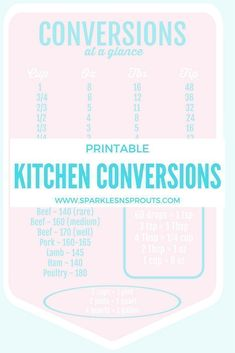 This quick reference is a must have in your kitchen.  It has a good amount of info on just one page...love it!! . #printable #conversion #kitchenhack #hack #sparklesnsprouts