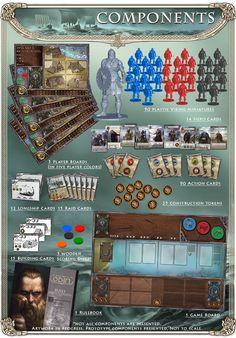 odin components
