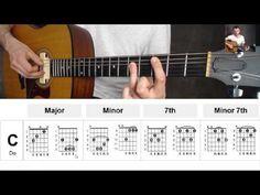 les bases des gammes et des modes à la guitare - Cours de guitare - YouTube