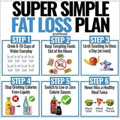 How To Feel Full And Lose Fat With The Hunger Scale Tips If you're feeling overwhelmed, unmotivated, or at all stressed with what to do about your diet, this simple fat loss plan will help. Maybe you're thinking it'll just be best to start January rig Weight Loss Meals, Losing Weight Tips, Healthy Weight Loss, Weight Loss Tips, Lose Fat, Lose Belly Fat, How To Lose Weight Fast, Belly Fat Diet, Foods To Lose Weight