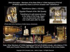 Archaeology International Red Glass For The Pharaoh