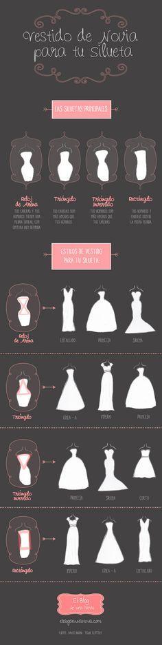 Vestido de Novia para tu Silueta - Escoge un vestido de novia que resalte tu figura   El Blog de una Novia