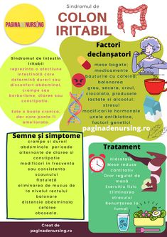 Fodmap, Things To Know, Dory, Human Body, Metabolism, Good To Know, Health Fitness, Parenting, Science